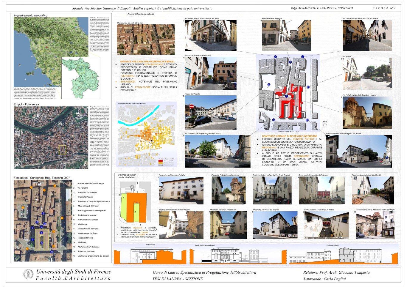 Empoli, Spedale Vecchio: Tesi Di Riqualificazione, Di Carlo Pagliai