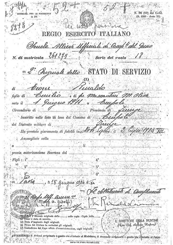 Stato Servizio militare Rinaldo Cioni