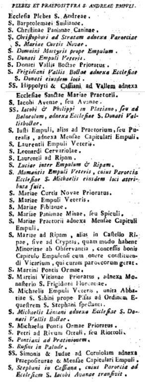 I Pivieri Di Empoli E Monterappoli: Elenco Sintetico 1758 Di G. Lami